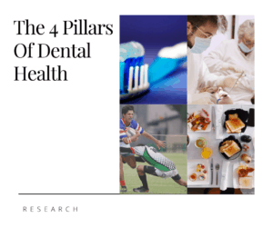 The 4 Pillars of Dental Health